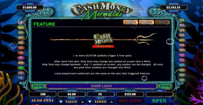 Cash Money Mermaids by All Online Pokies