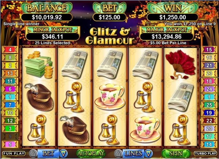 All Online Pokies image of Glitz & Glamour