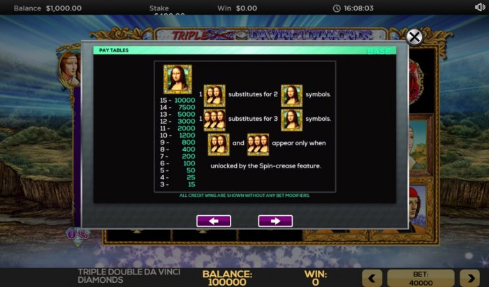 Triple Double Da Vinci Diamonds by All Online Pokies