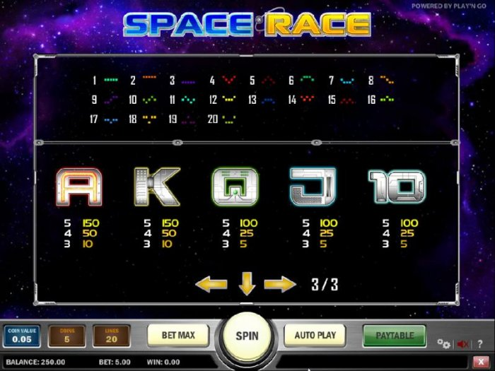 pokie game low symbols paytable and payline diagrams - All Online Pokies