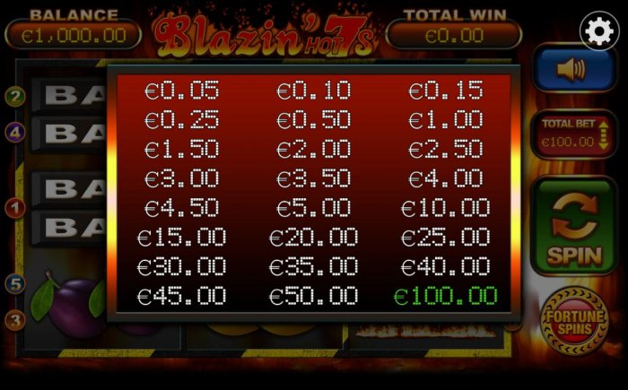 Blazin' Hot 7's by All Online Pokies