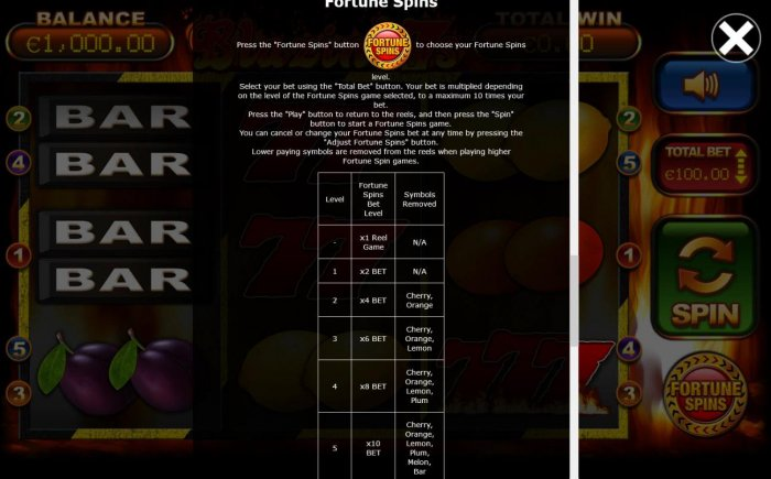Fortune Spins Feature Rules - All Online Pokies