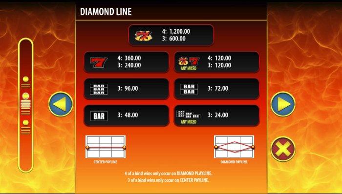 All Online Pokies - Diamond Line