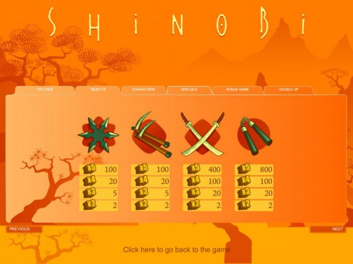 All Online Pokies image of Shinobi