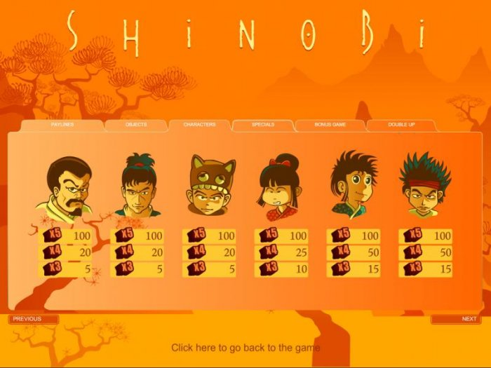 Shinobi by All Online Pokies