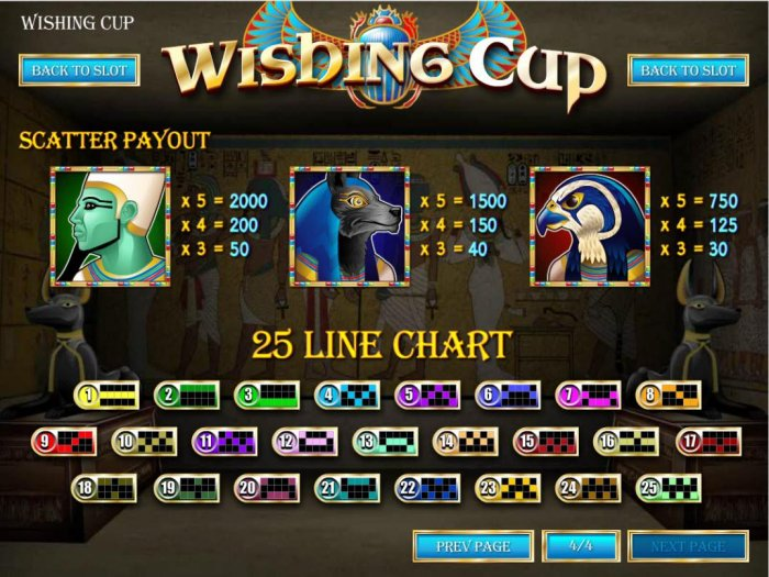 Images of Wishing Cup