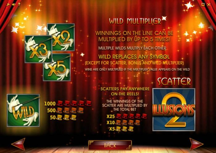 wild multiplier, wild and scatter symbols paytable - All Online Pokies