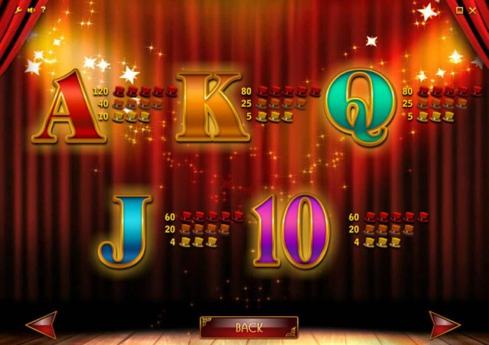All Online Pokies image of Illusions 2