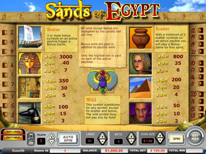 All Online Pokies image of Sands of Egypt
