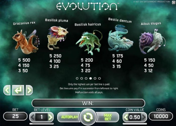 Evolution by All Online Pokies