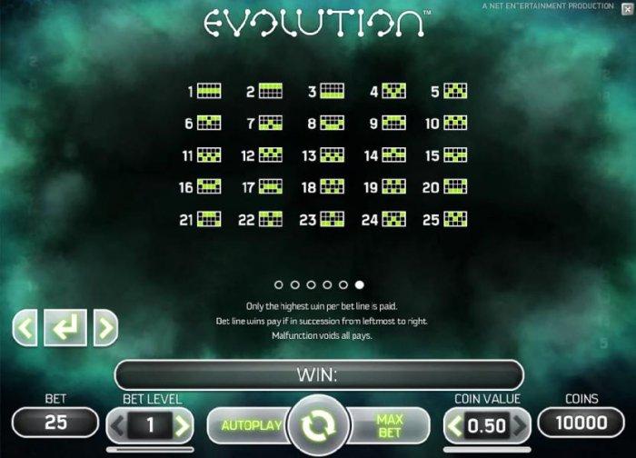 All Online Pokies image of Evolution
