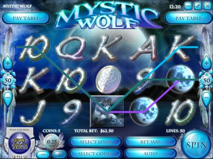 Multiple winning paylines with a 5x wild multiplier - All Online Pokies