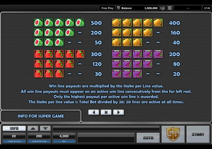 The Fruit Factory by All Online Pokies