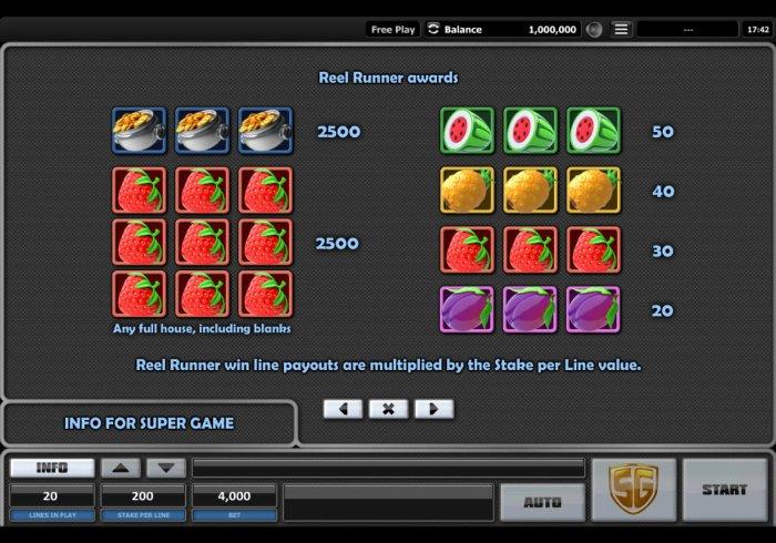The Fruit Factory screenshot