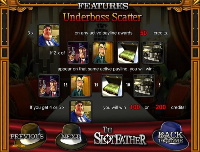 The Slotfather by All Online Pokies