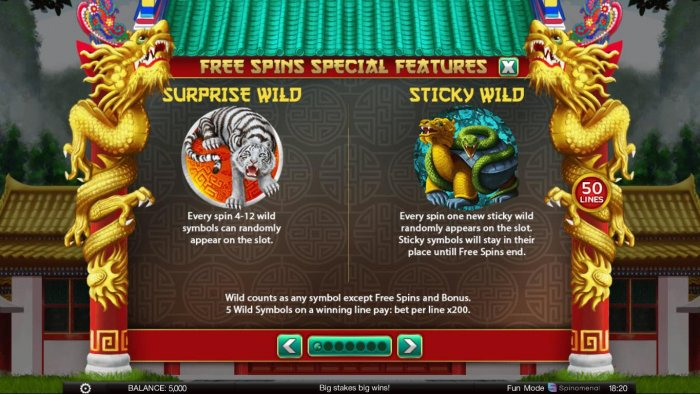 All Online Pokies image of 4 Winning Directions