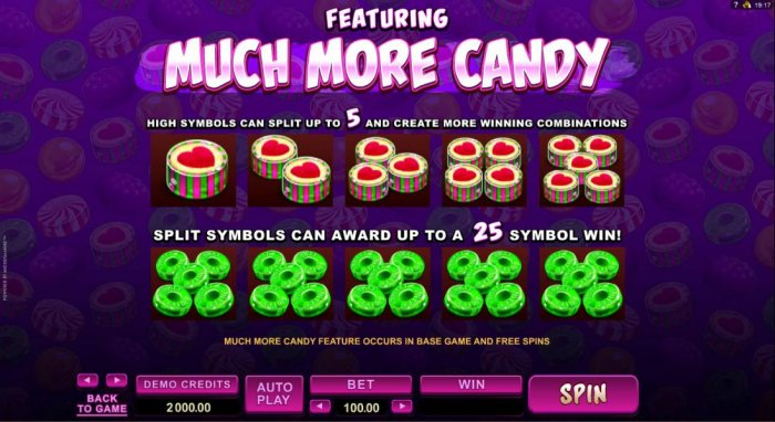 All Online Pokies image of So Much Candy