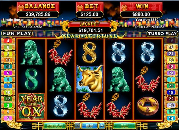 Year of Fortune by All Online Pokies
