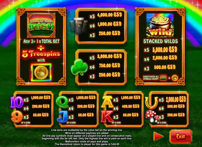 Pokie game symbols paytable featuring leprechuan inspired icons. by All Online Pokies