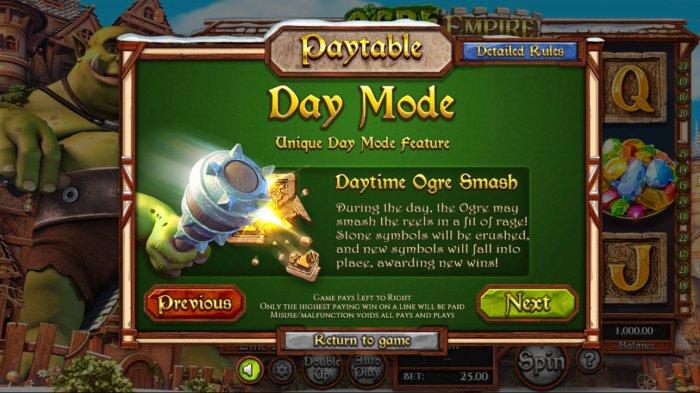 All Online Pokies image of Ogre Empire