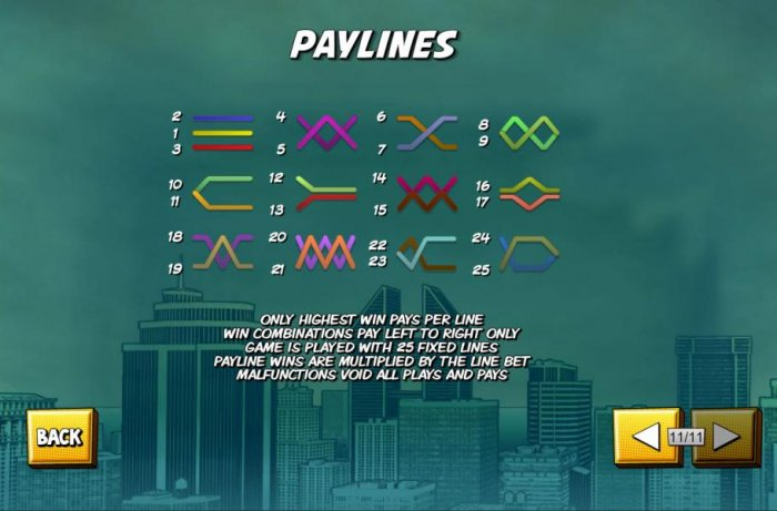 Payline Diagrams 1-25. Only highest win pays per line. Win combinations pay left to right only except rose scatter symbol which pay any. Payline wins are multiplied by the line bet. - All Online Pokies