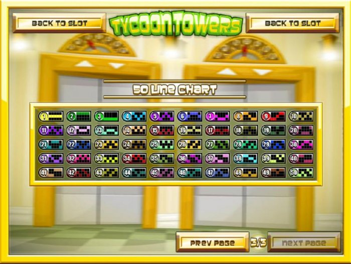 Tycoon Towers by All Online Pokies