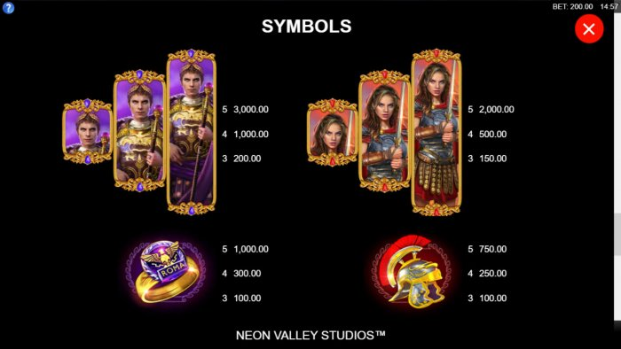 All Online Pokies - Paytable - High Value Symbols