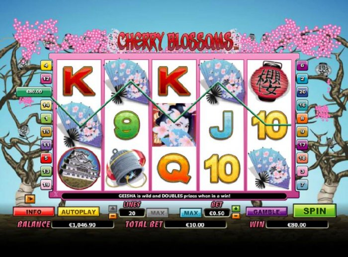 All Online Pokies image of Cherry Blossoms