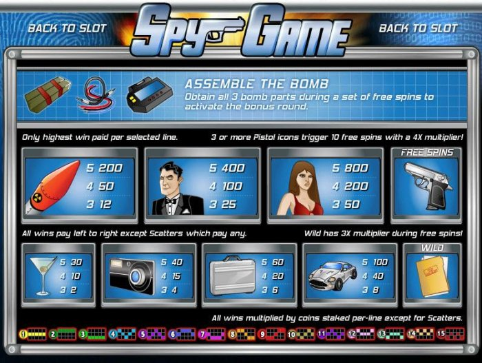 All Online Pokies - pokie game symbols paytable and payline diagrams