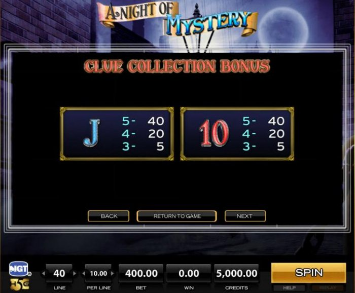 A Night of Mystery by All Online Pokies