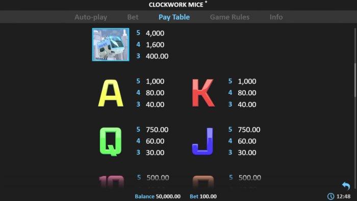 All Online Pokies image of Clockwork Mice