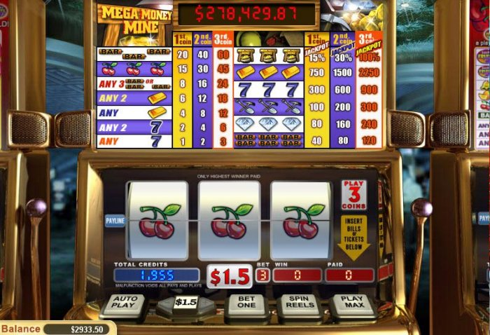All Online Pokies image of Mega Money Mine