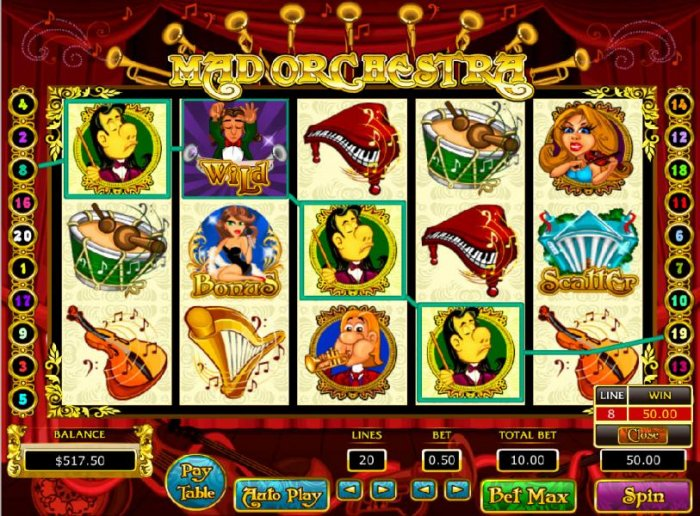 Mad Orchestra by All Online Pokies