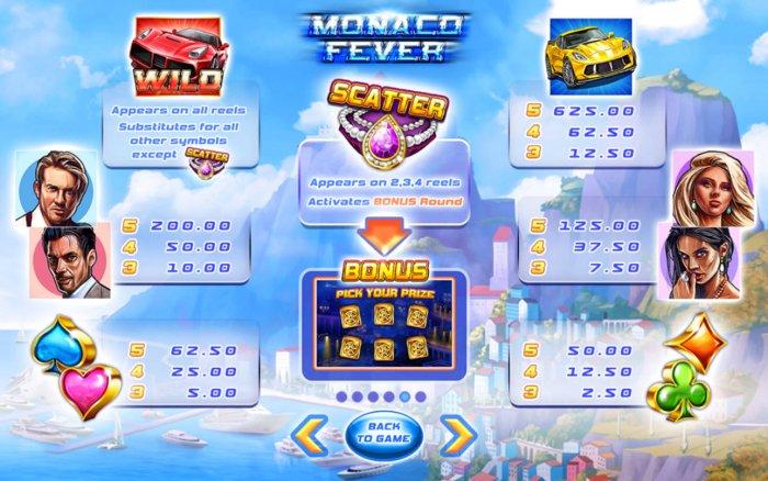 Monaco Fever by All Online Pokies