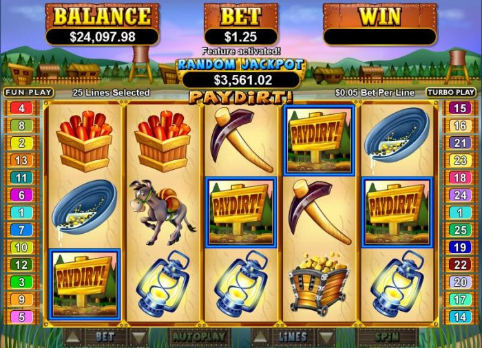Pay Dirt! by All Online Pokies