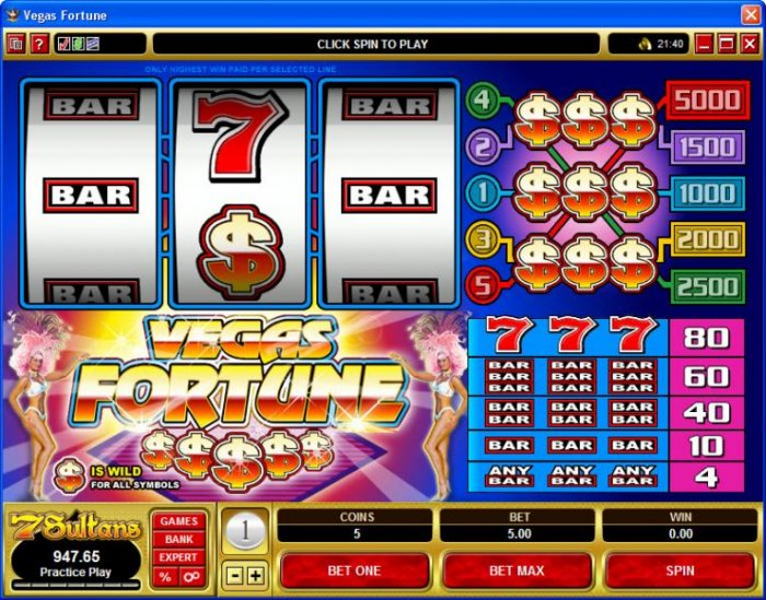 Images of Vegas Fortune