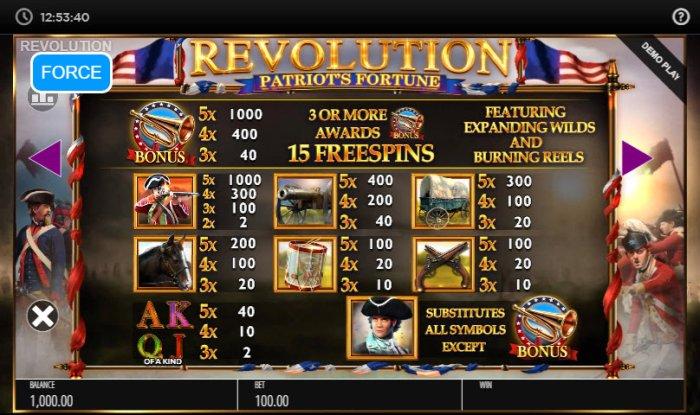 Revolution Patriot's Fortune screenshot