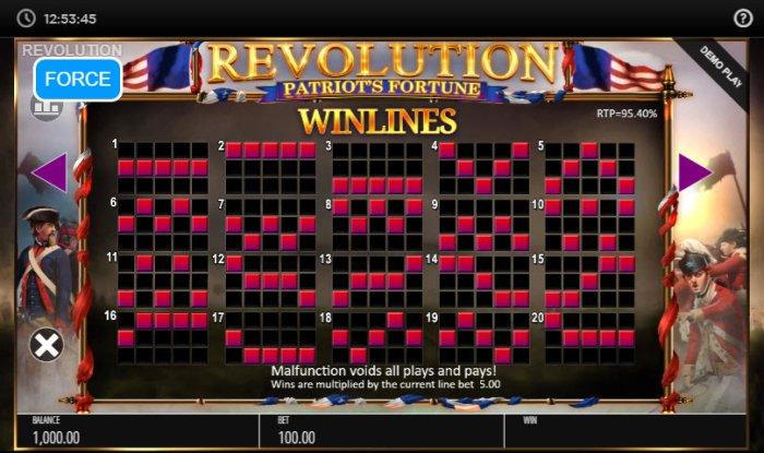 All Online Pokies image of Revolution Patriot's Fortune