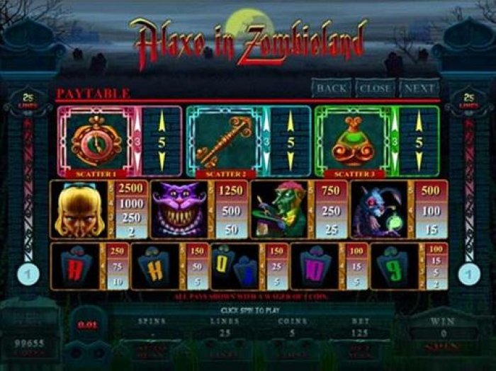 Alaxe in Zombieland by All Online Pokies