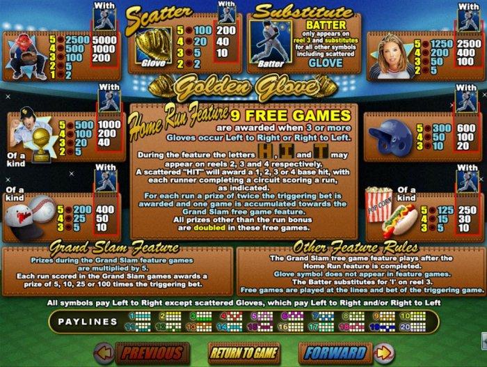 All Online Pokies image of Golden Glove
