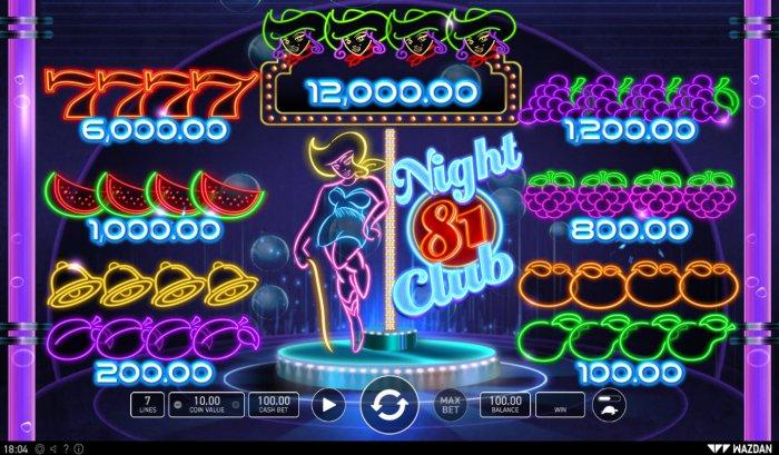 All Online Pokies image of Night Club 81