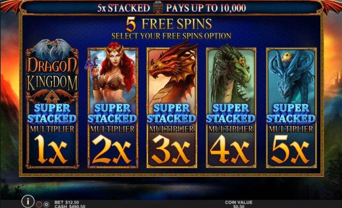 Dragon Kingdom by All Online Pokies