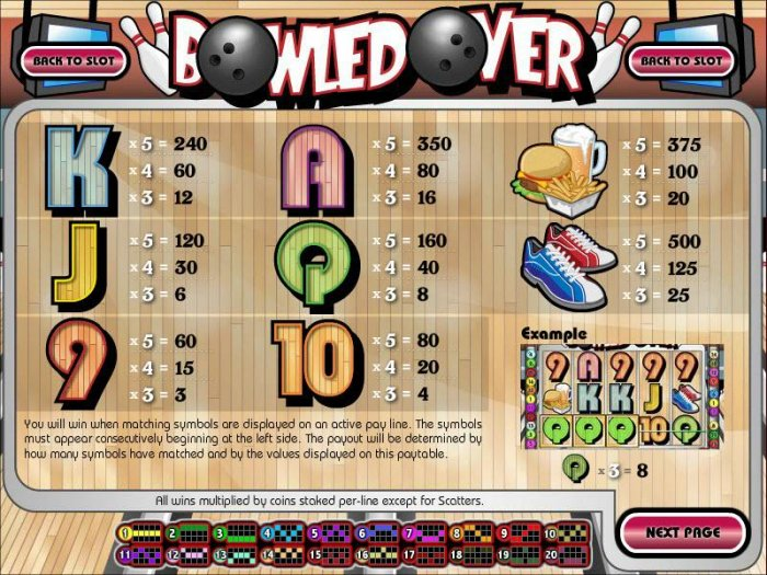 All Online Pokies image of Bowled Over