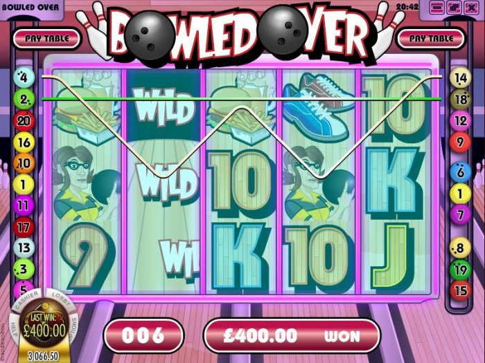 Bowled Over by All Online Pokies