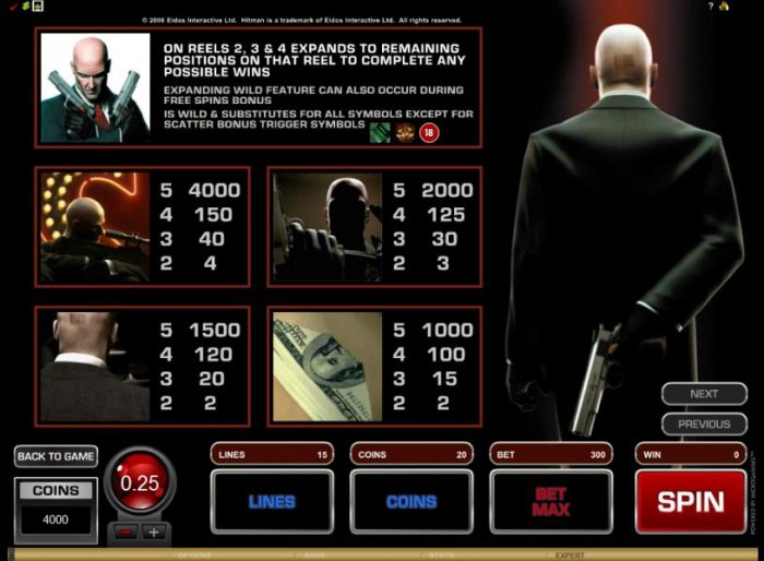 paytable offering a 4000 coin max payout by All Online Pokies