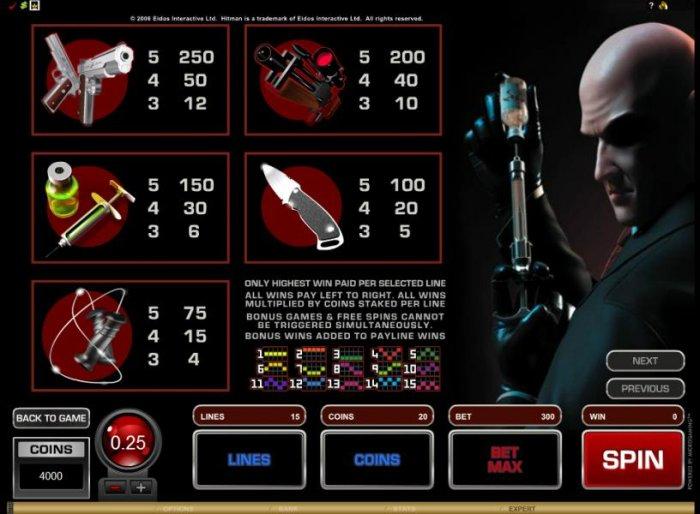 All Online Pokies image of Hitman