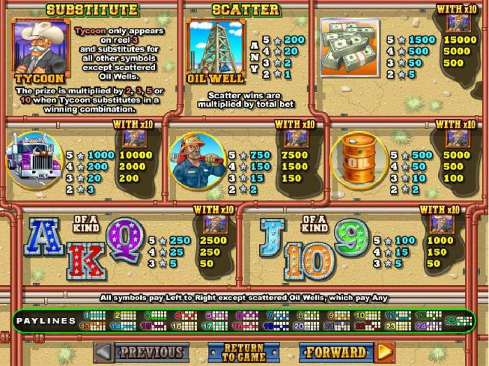 Pokie game symbols paytable featuring oil well drilling inspired icons. - All Online Pokies