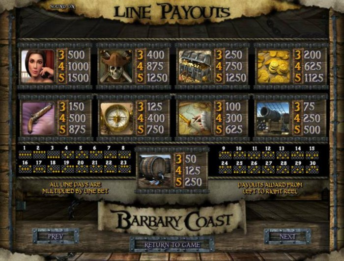 All Online Pokies - pokie game game paytable and payline diagrams