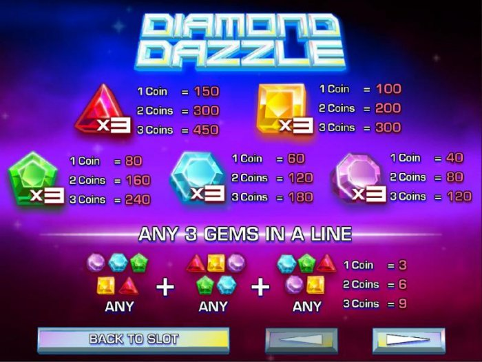 All Online Pokies - Low value game symbols paytable