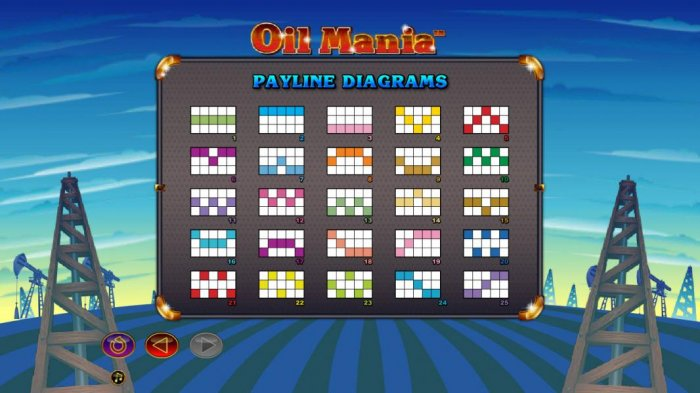 Oil Mania by All Online Pokies